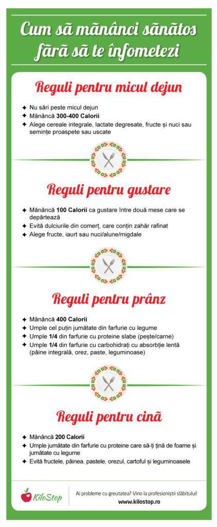 mese pentru pierderea sănătoasă în greutate)