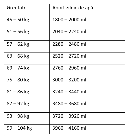 blaturi de corp pentru slăbire pentru bărbați pierderea în greutate globală
