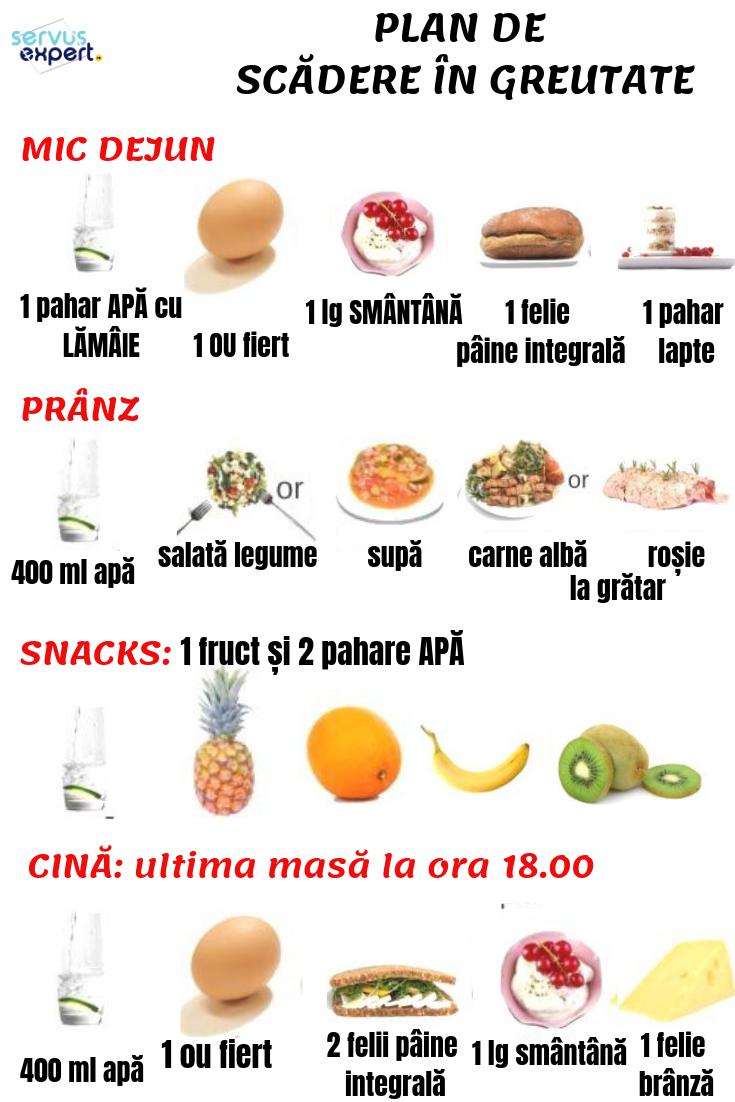 scoția de scădere în greutate)