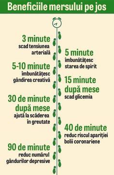 beneficii pentru sănătate de scădere în greutate 5-10