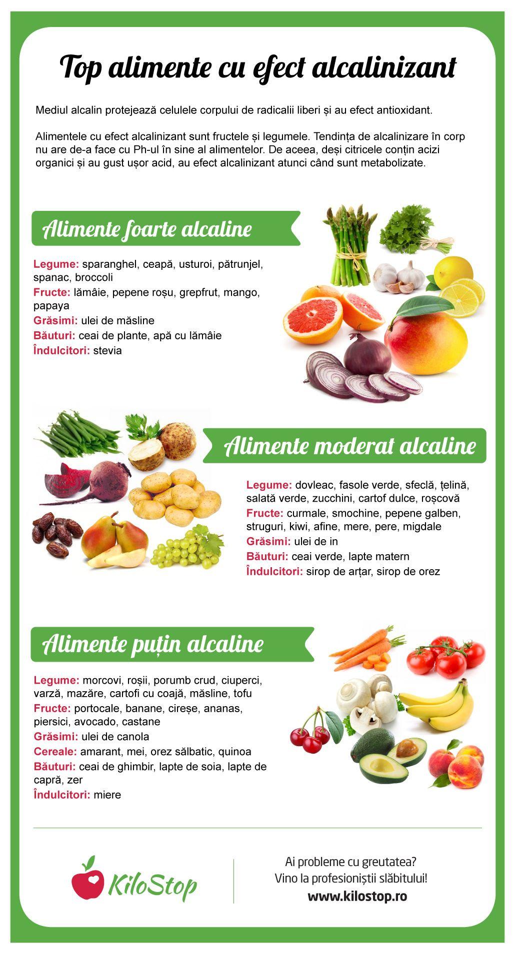 best de corp bun pentru pierderea de grăsimi voi pierde în greutate cu boala celiacă