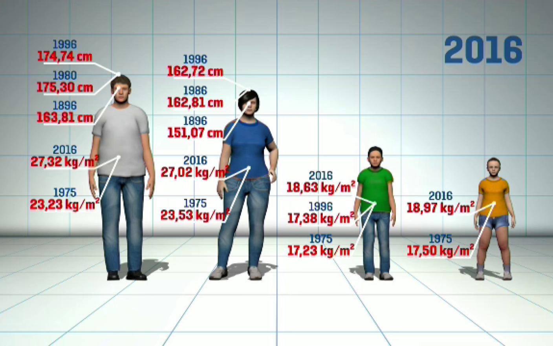 dieta dukan pareri medici de ce pierd în greutate foarte repede