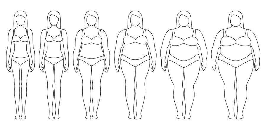 reluarea pierderii în greutate nevoie de a pierde 6 la sută grăsime corporală