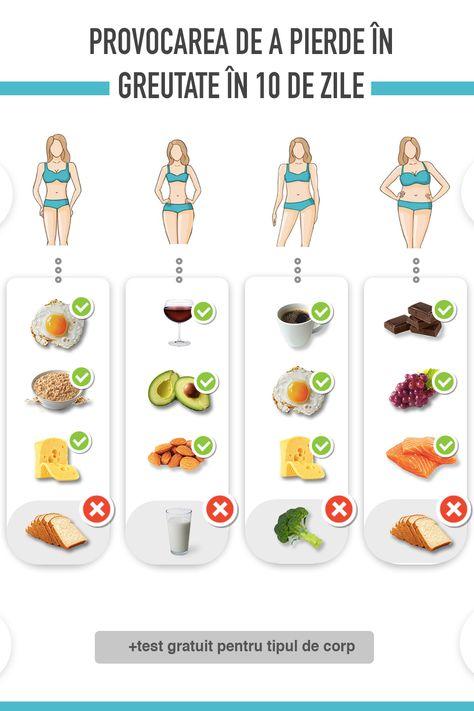 provocarea de 100 de zile pierde în greutate)