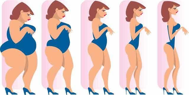 cum să slăbești și să elimini celulita Pierderea în greutate în rezultatele unei luni