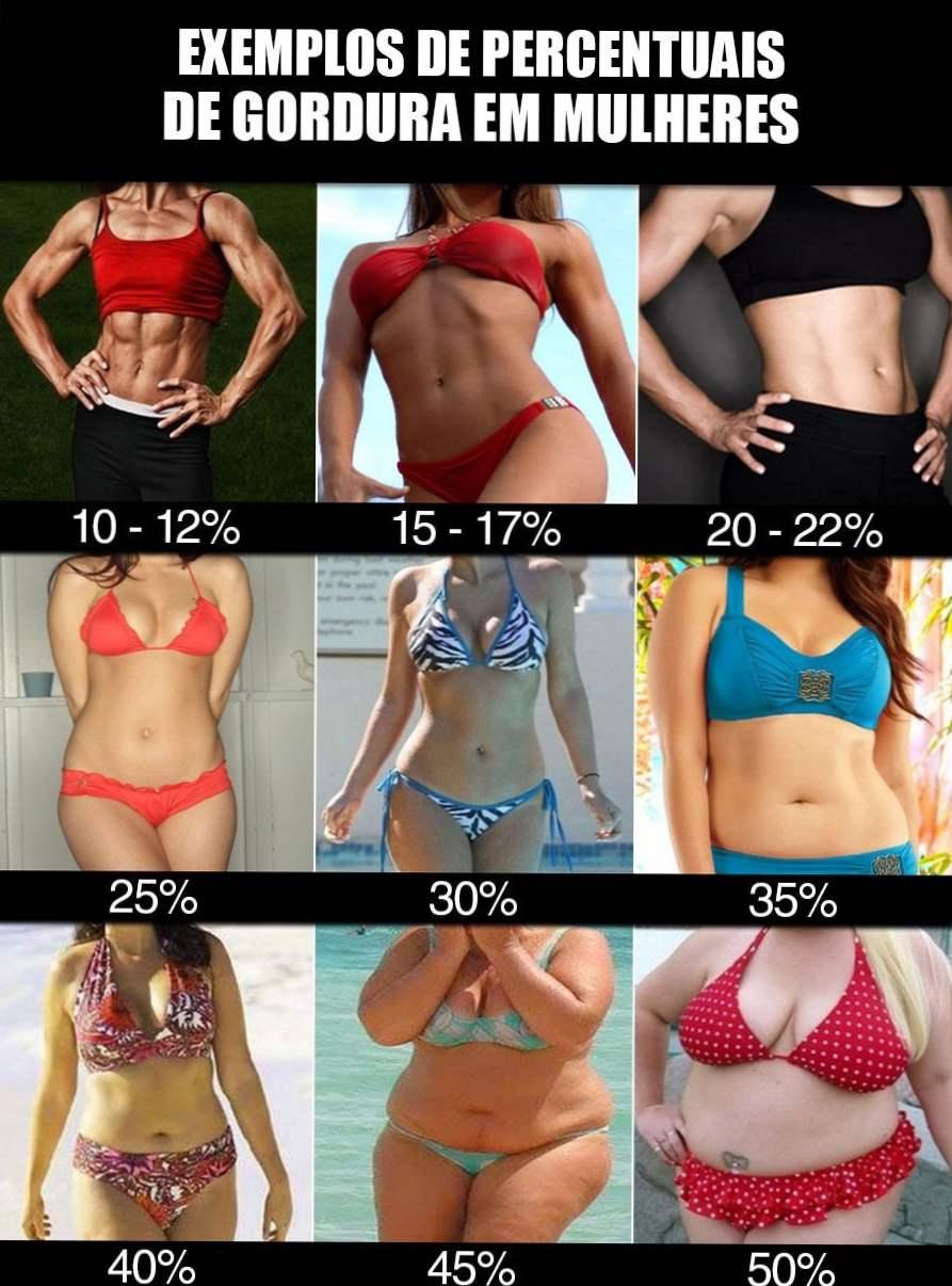 procentul de grăsime corporală după pierderea în greutate modo de ush corp slim fast