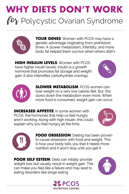 cum să slăbești și să mănânci nesănătos scădere în greutate santa ana