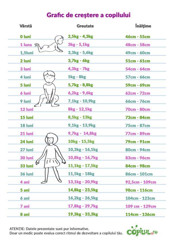 scădere în greutate 6 kg în 1 lună