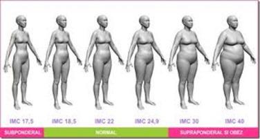 sunt supraponderal cum pierd? pierdere în greutate tendinită achile