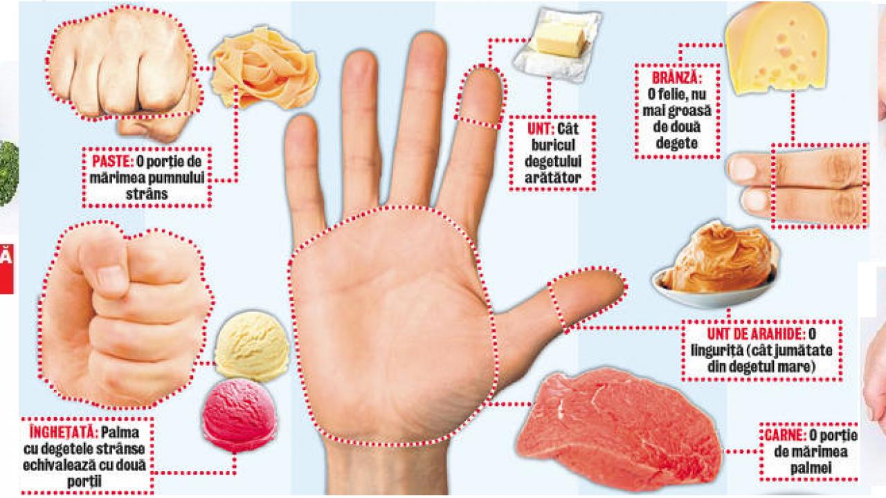 pierdeți în greutate cu unitatea de zeci cum să slăbești și să mănânci nesănătos
