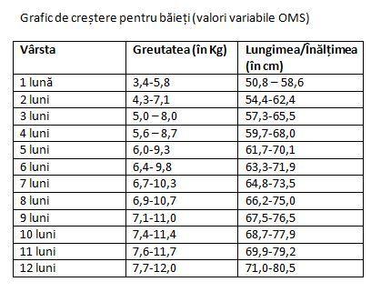 pierdere în greutate coboară microgynon 30