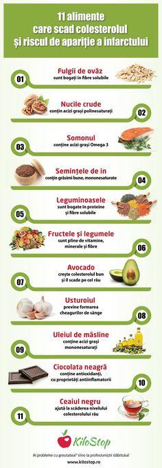 Studiul de scădere a greutății de varză de bruselă