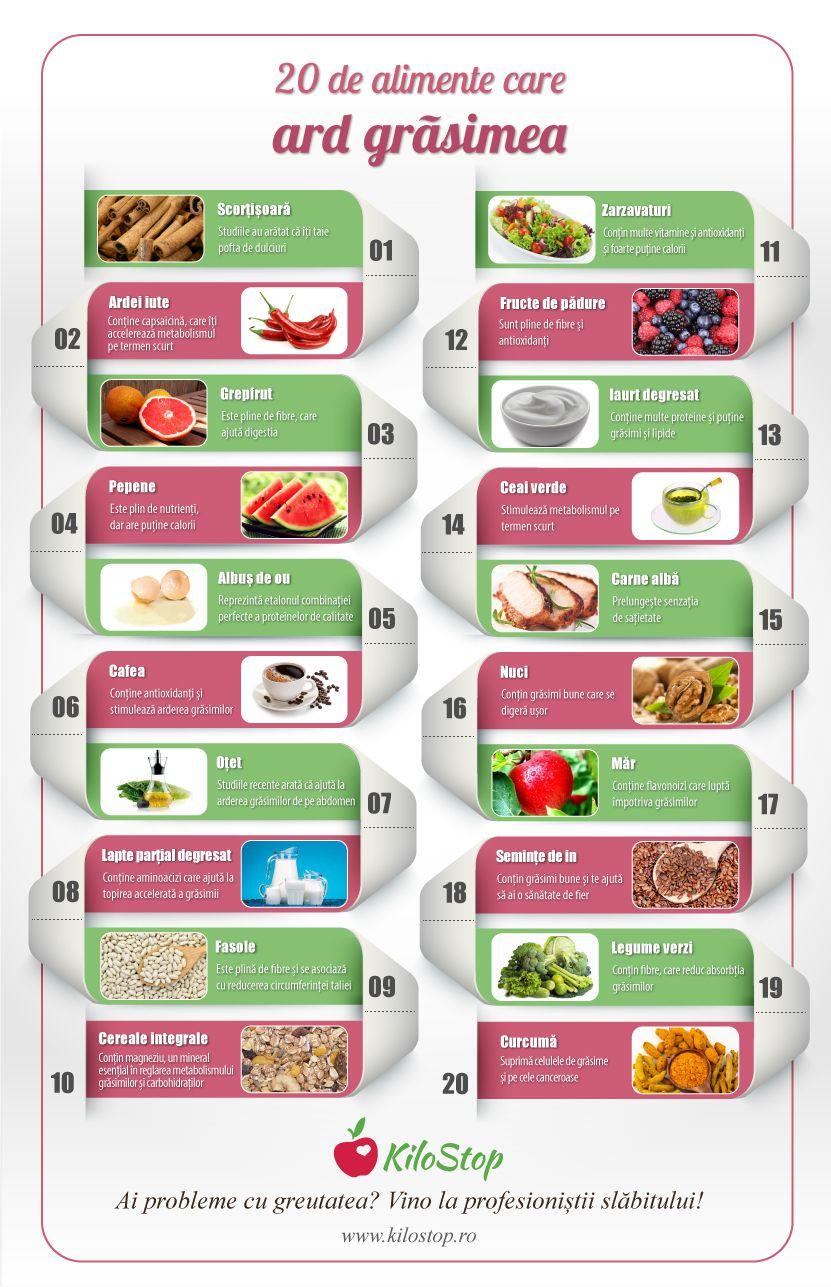 20 de puncte de scădere în greutate efectele pierderii în greutate asupra compoziției corpului
