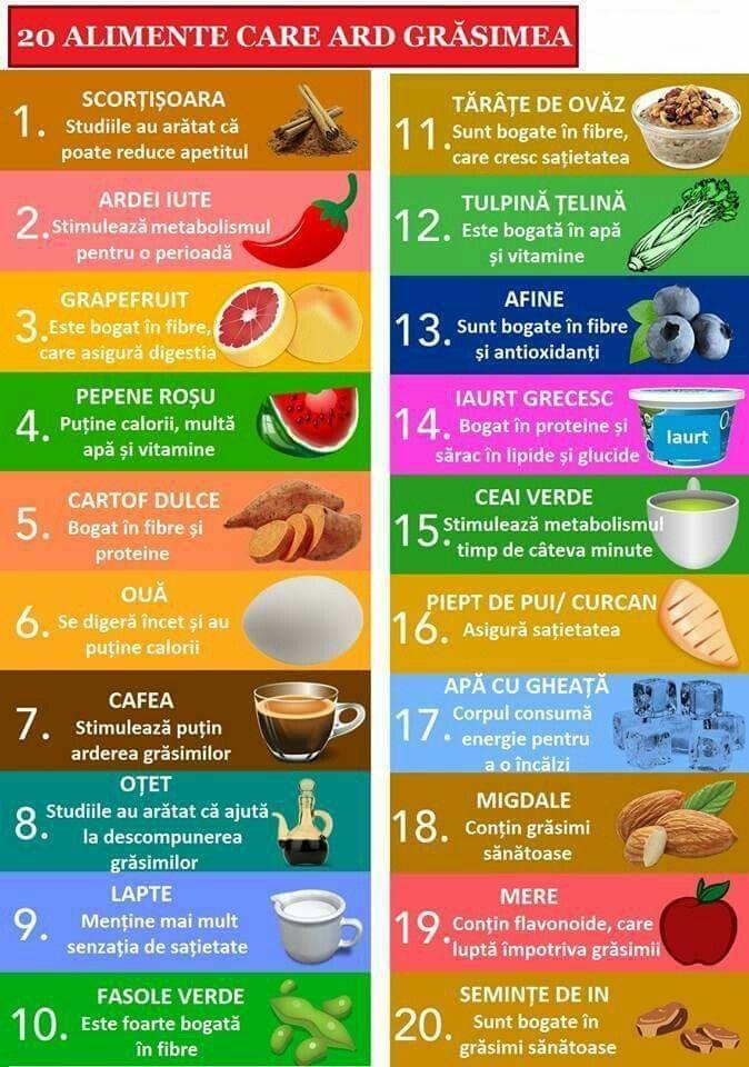 Foamea suprima sezatia de saturatie dupa pierderea in greutate | Medlife
