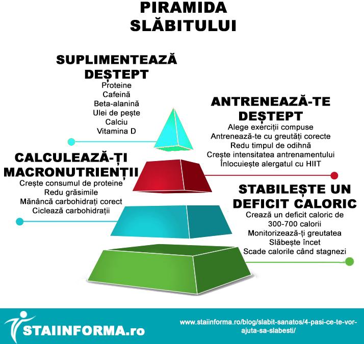 titlurile de pierdere în greutate)