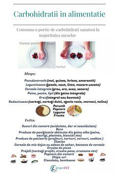 Eutirox slăbire - Chist June