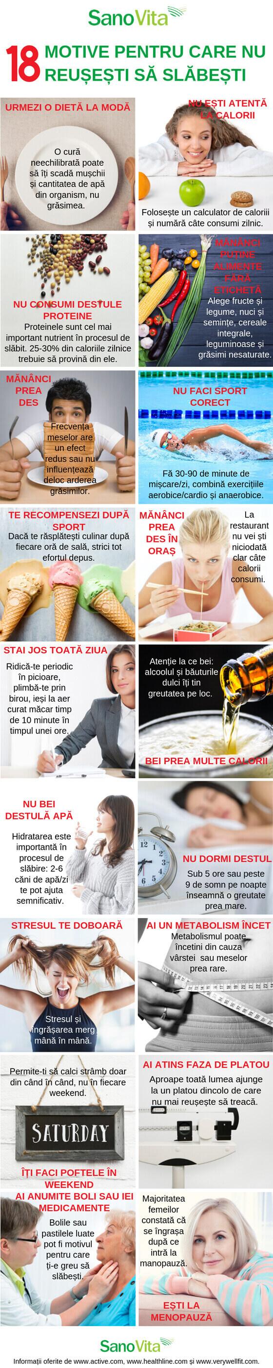 cauzele incapabili de a pierde in greutate