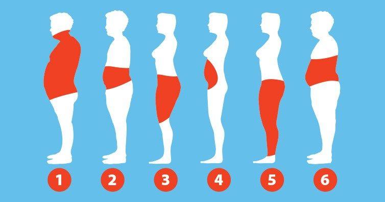 pierdere de grăsime, dar fără pierdere în greutate ce pot mânca pentru a slim jos