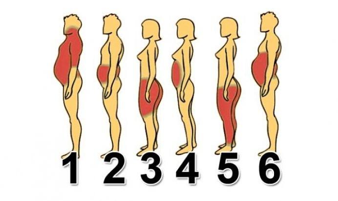 turnare de pierdere în greutate