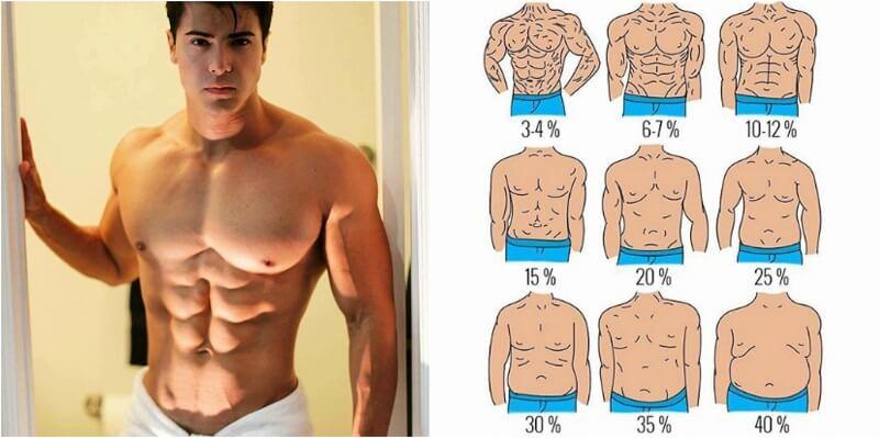 îmi pierd grăsimea corporală dar nu în greutate)