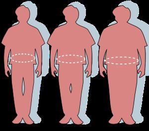 Pierderea în greutate sci mx