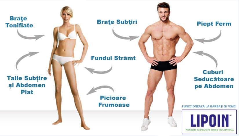 Care sunt modalități de a pierde grăsimea corporală