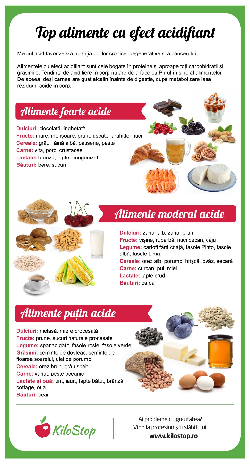 Colestiramina pierde în greutate. Eu slabesc