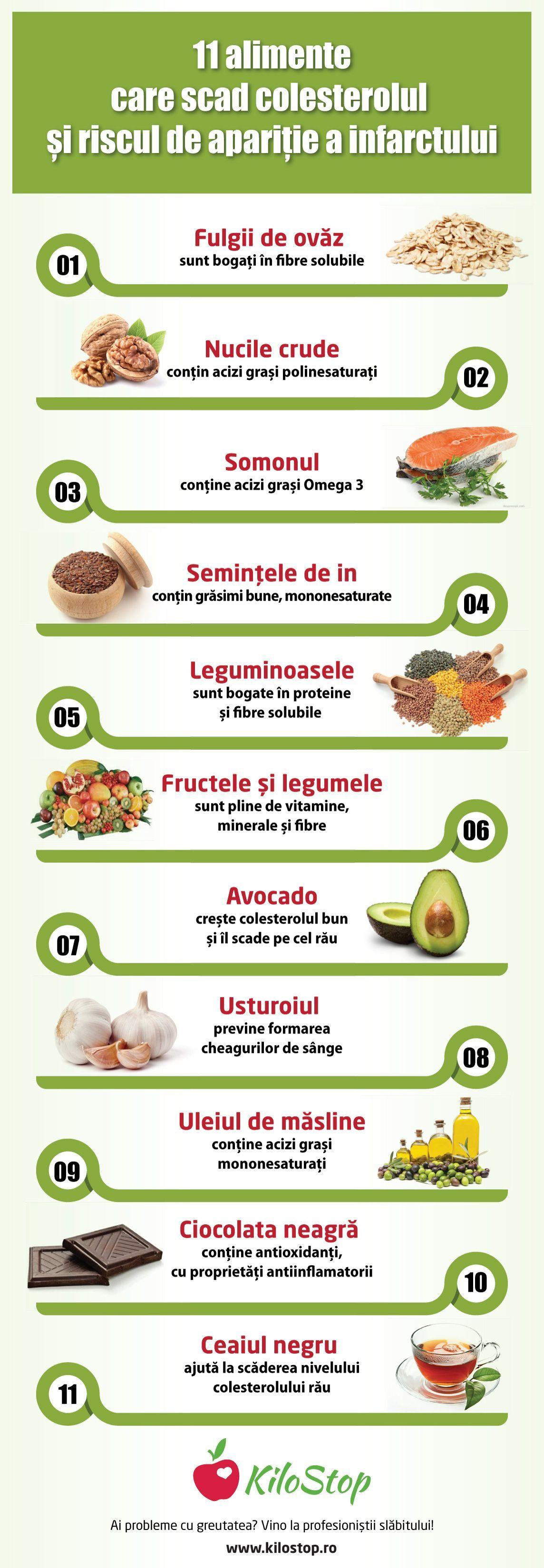 ce să mănânci atunci când pierzi în greutate pierdere in greutate gsn