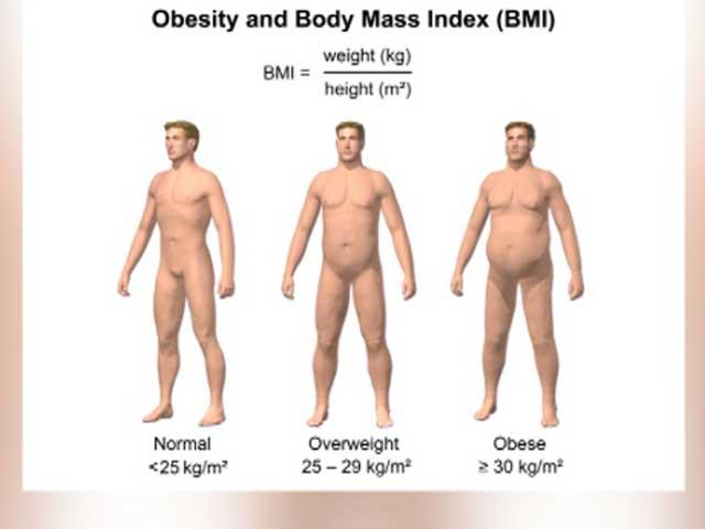 morbidly obezi și doresc să piardă în greutate
