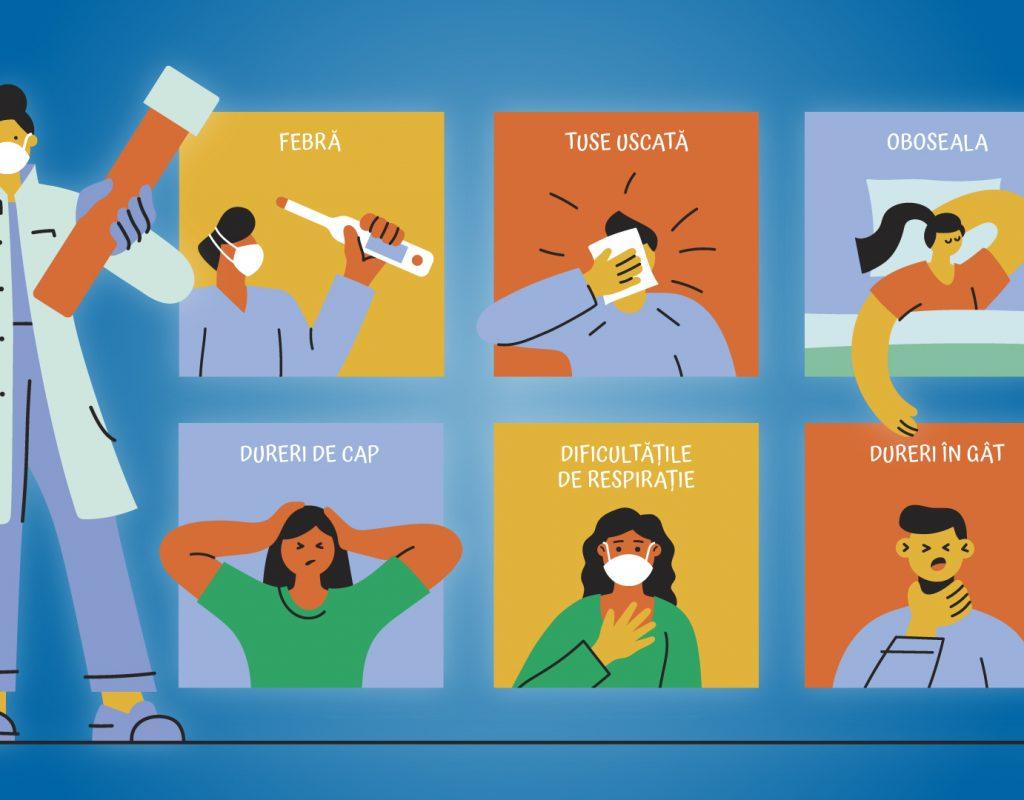 prea multe simptome de pierdere în greutate