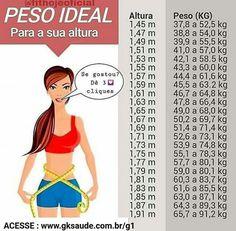 69 kg până la 55 kg pierdere în greutate corp slim cennik