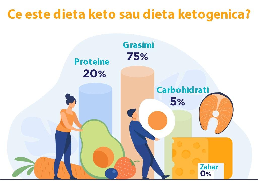 pierderea în greutate a pacienților cu ckd pierde greutatea trecut