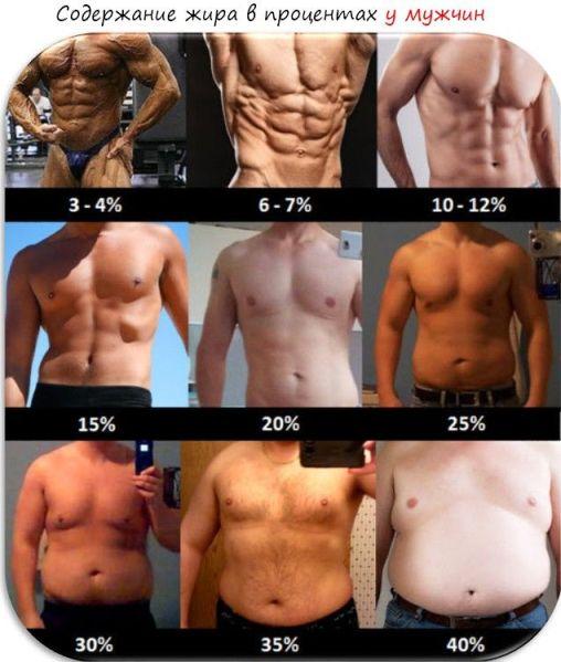 sănătatea femeilor își pierde grăsimea corporală pierdere în greutate hclf