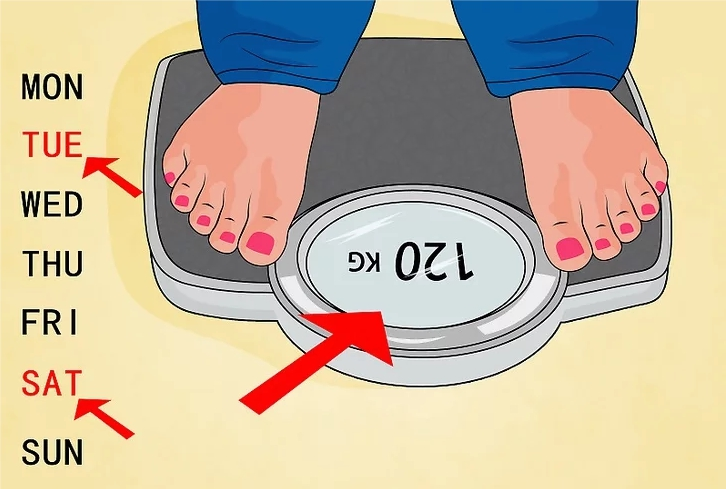 pierdeți grăsime pe oblicii scăderea în greutate a beneficiilor ghee