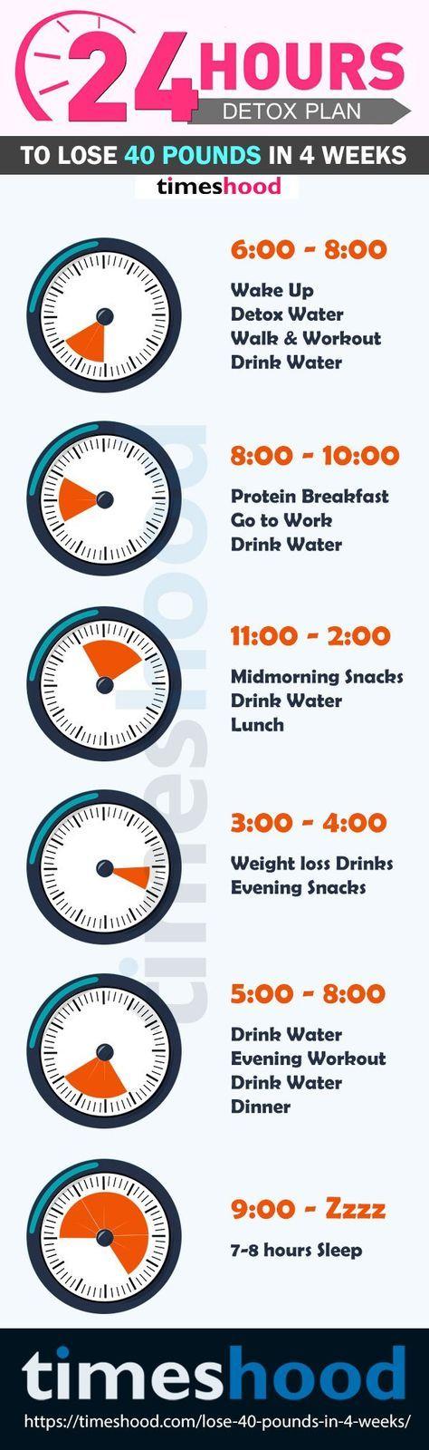 cea mai bună pierdere în greutate în 5 săptămâni