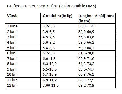 scădere în greutate 7 kg în 1 lună xsl slăbire