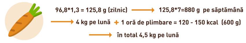 pierdere medie în greutate într-o săptămână mananca portii mai mici pentru a slabi