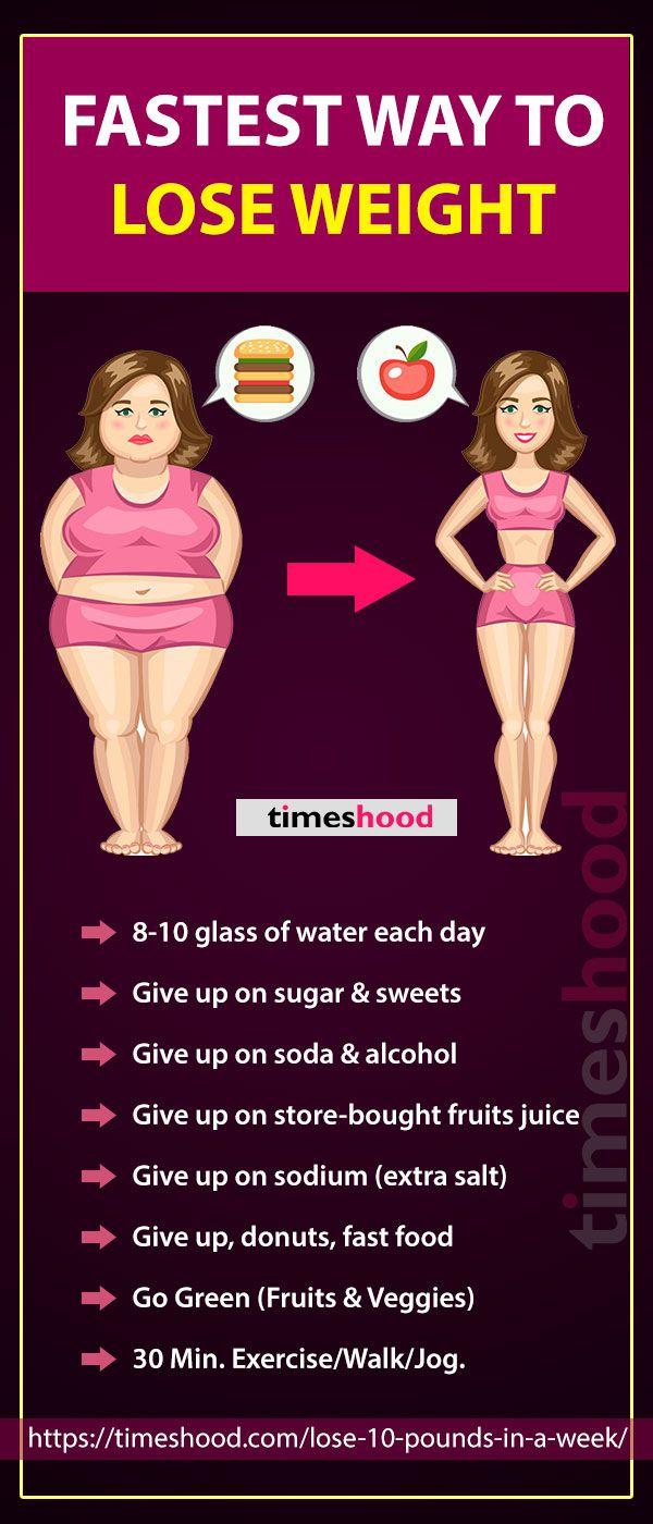 r pierdere în greutate madhavan supliment de pierdere în greutate țintă