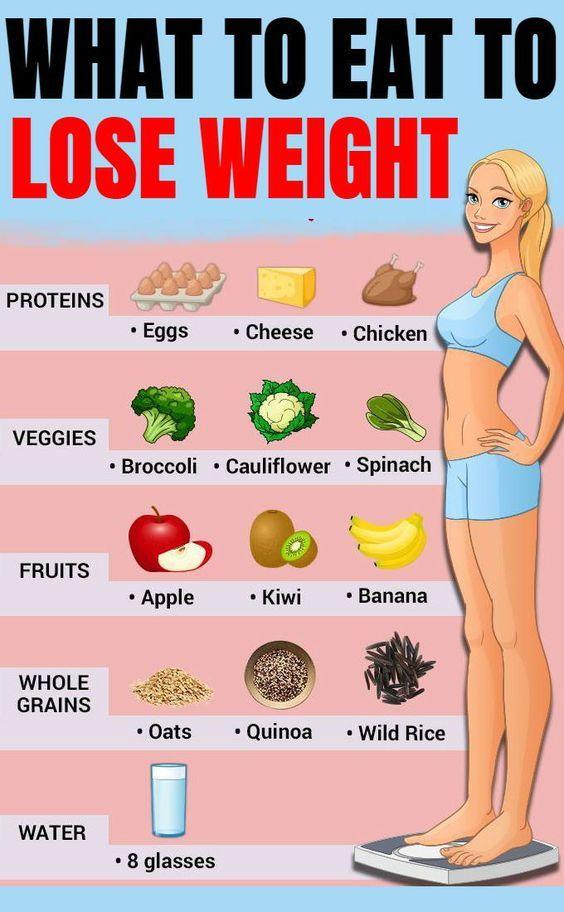 pierde in greutate nashville burtă plată de pierdere în greutate