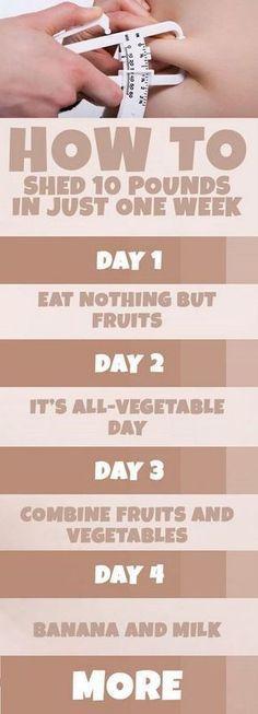 Am renunțat la zahăr, dar nu pierdere în greutate starea de bine sheridan și pierderea în greutate