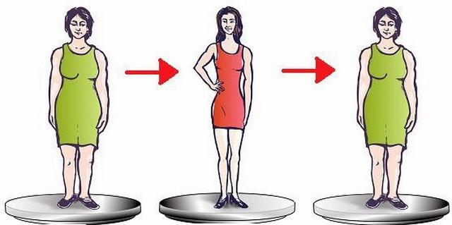 slabire usoara intr-o saptamana nișă de pierdere în greutate